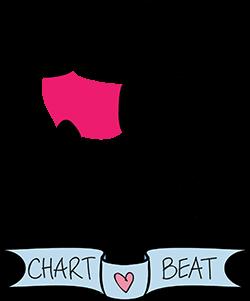 Charciki włoskie Chartbeat